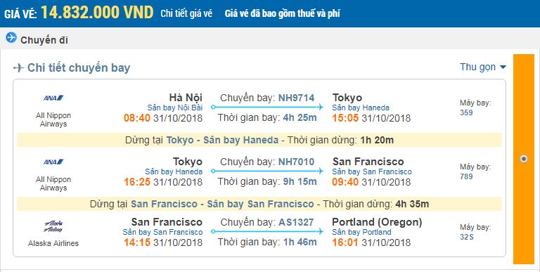 Giá vé 1 chiều hãng All Nippon Airways