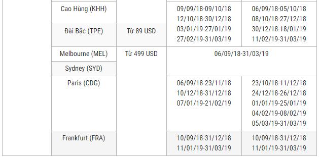Bảng giá khuyến mãi quốc tế